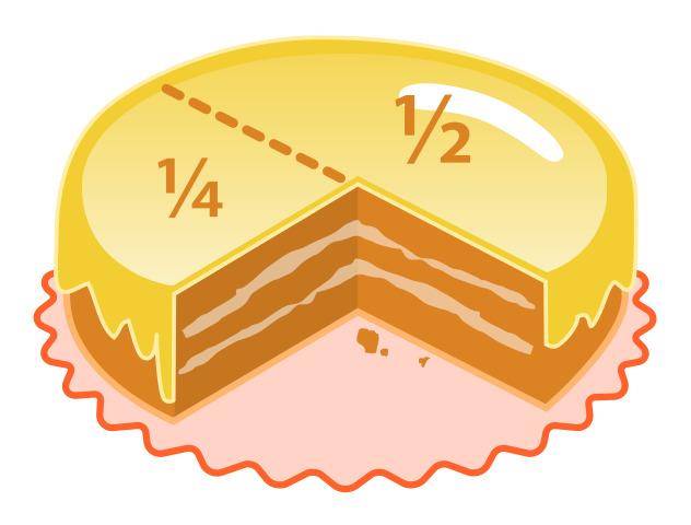 分数の大小を比較する5つの方法を通して分数の概念を理解しよう