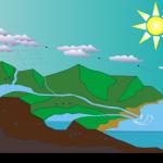 簡単!家の中で子供とできる「水の循環」が学べる科学実験